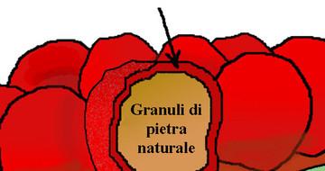 I granuli di pietra unici GERARD